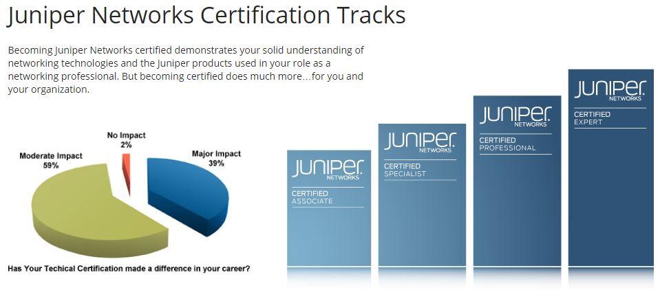 Juniper Networks Certification Tracks National Training Centers